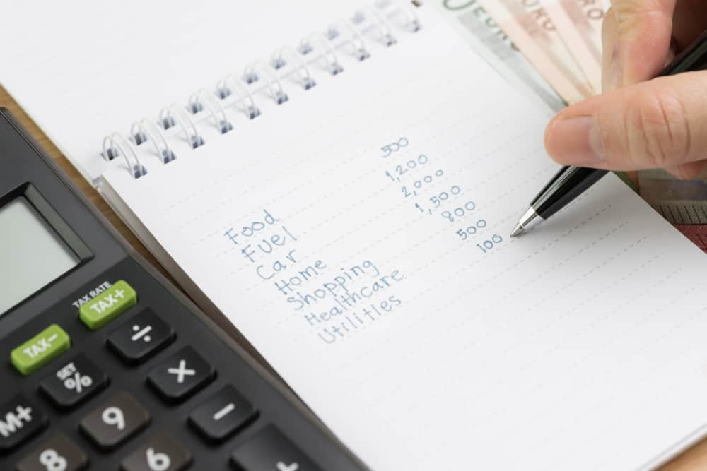 Options to Pay for In Home Care